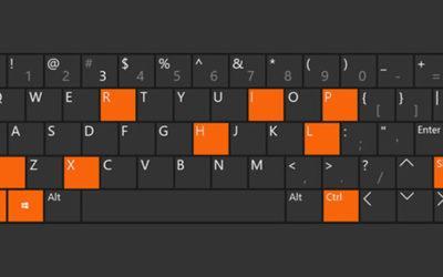 Клавиатурные комбинации